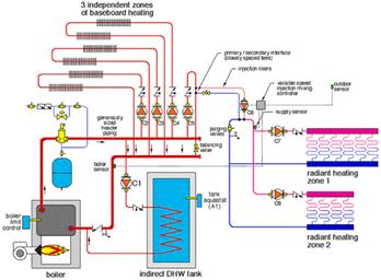 heat piping diagram for space piping diagram for radiant floor heat